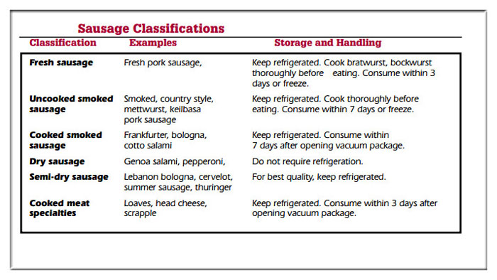 sausage_classification